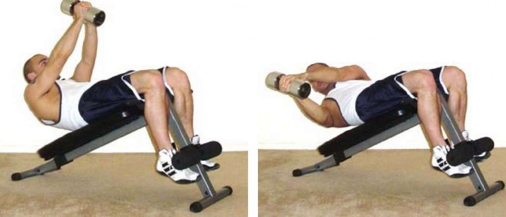 Strong-Athlete.com Top 5 Abs Exercises